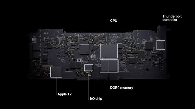 Apple launches M1 chip for Mac: Integrating many components, powerful performance but very energy saving