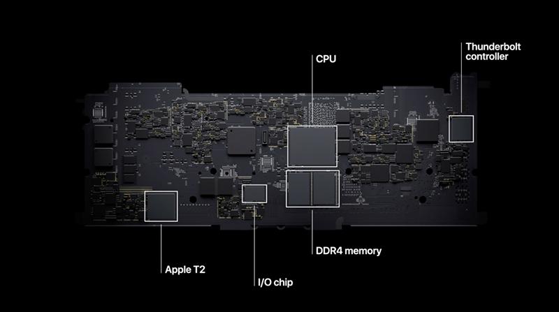 hệ thống chip