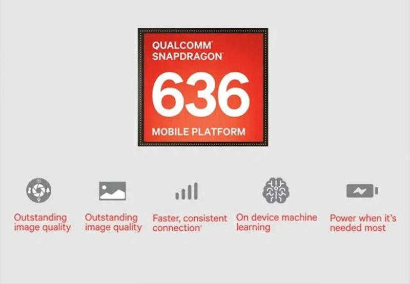 Công nghệ được hỗ trợ trên dòng chip Snapdragon 636