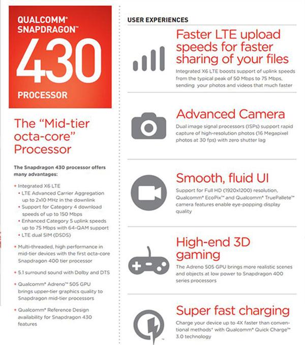 Những công nghệ được hỗ trợ trên Snapdragon 430