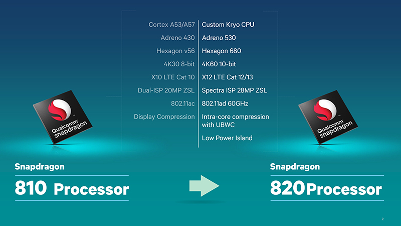 Chip specifications