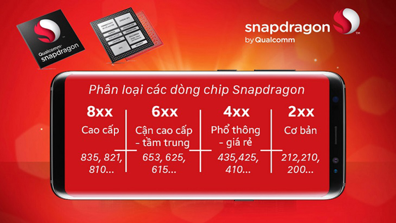 Snapdragon chips