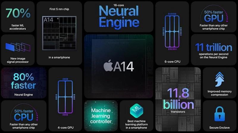 Người dùng đã đứng trước kèo chọn khó khăn nhất: iPhone 12 Pro đẳng cấp hay lui về iPhone 12 cho tiết kiệm