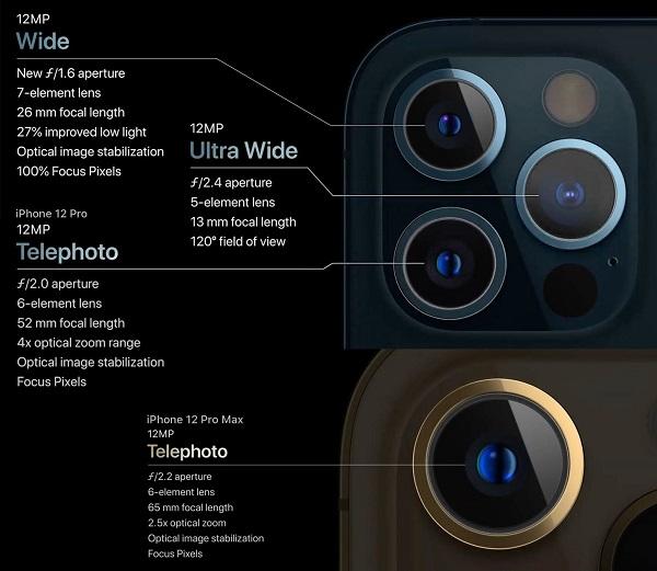 Thiết kế mới vuông thành sắc cạnh còn giúp chiếc iPhone 12 Pro Max mới tối ưu được diện tích hiển thị mặt trước. Cụ thể cùng một kích thước nhưng màn hình của iPhone 12 Pro Max là 6.7 inch lớn hơn 6.5 inch trên iPhone 11 Pro Max. Cũng nhờ màn hình to, phần tai thỏ lại không đổi dẫn đến việc hiệu ứng thị giác màn hình tràn viền hơn. Màn hình trên iPhone 12 Pro Max cũng được nâng cấp về chất lượng tấm nền hơn tiền nhiệm, đem lại trải nghiệm nhìn tốt hơn nữa.