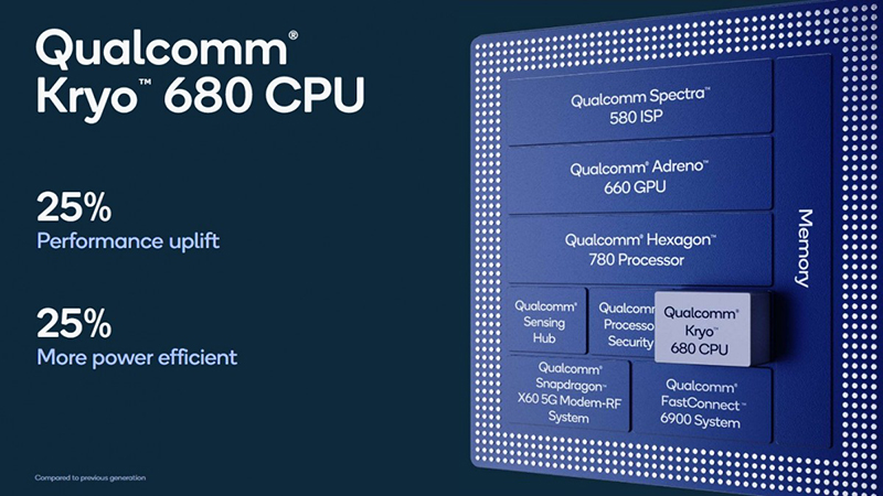 Qualcomm Kryo 680