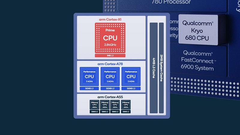 Thông số CPU
