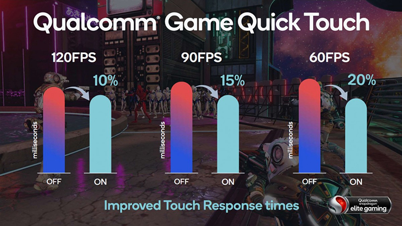 Game Quick Touch