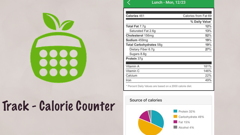 Ứng dụng Track - Calorie Counter