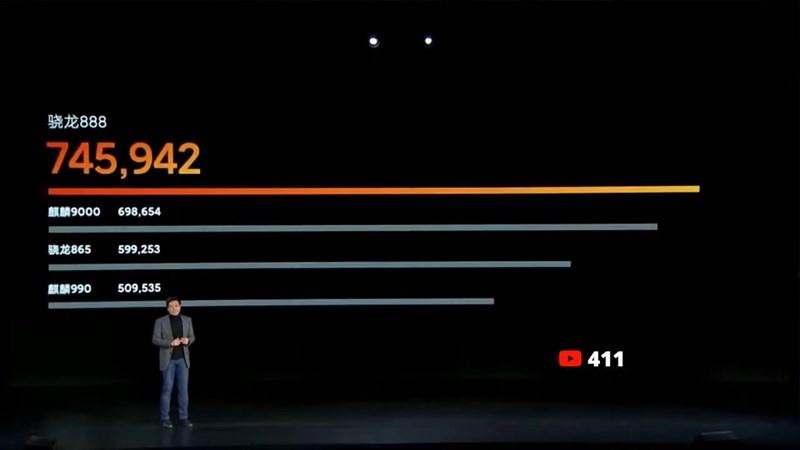 Điểm số Antutu đo được của Xiaomi Mi 11