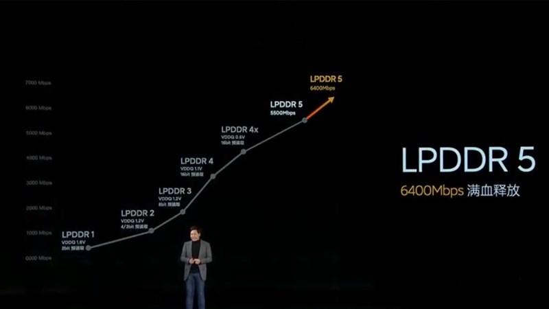 Xiaomi Mi 11 với RAM LPDDR5 với tốc độ 6.400 Mbps