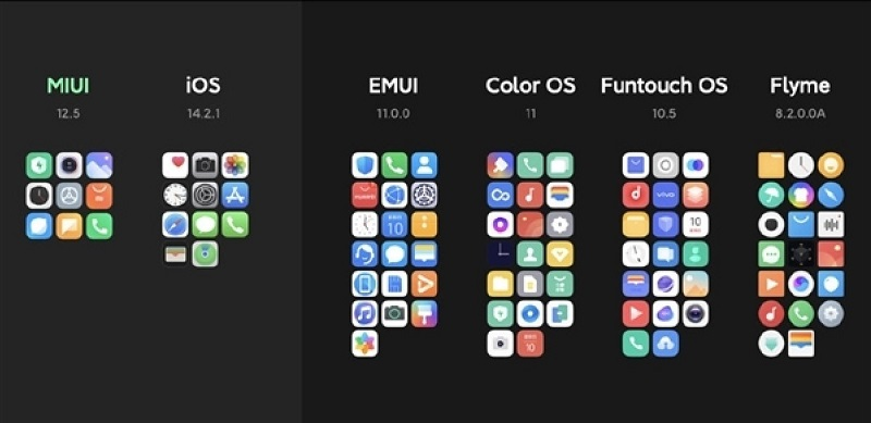 Xiaomi công bố MIUI 12.5 hoàn toàn mới