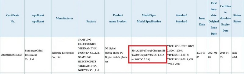 More certification shows that the Samsung Galaxy A52 5G supports 15W fast charging and will be coming to the market soon