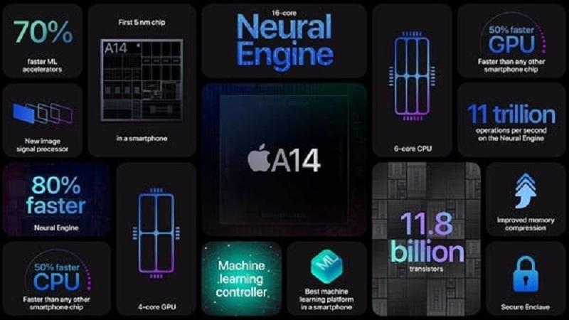 IPhone SE Plus sẽ ra mắt vào nửa cuối năm nay: với chip Apple A14, màn hình lớn, camera cải tiến