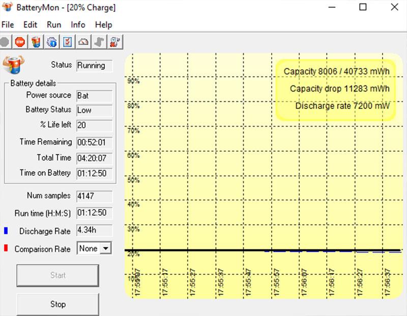 Measure battery life with BatteryMon