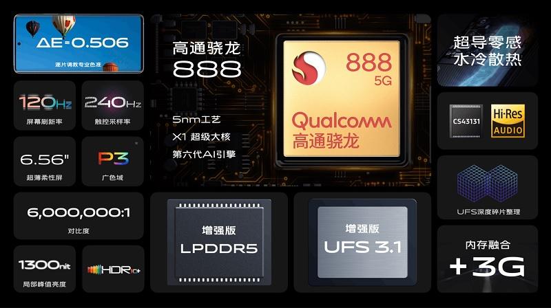 Configuration of Vivo X60 Pro Plus