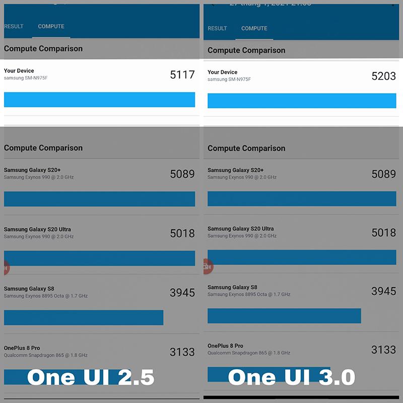 Điểm hiệu năng tổng thể của Samsung Galaxy Note 10+ qua hai phiên bản