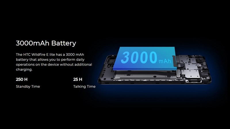 In addition, the device is also equipped with an extremely modest capacity battery of only 3,000 mAh.  Heard, this battery capacity seems very small, but with the configuration is not too powerful like the HTC Wildfire E Lite, the power consumption is very little so we can rest assured that use it.