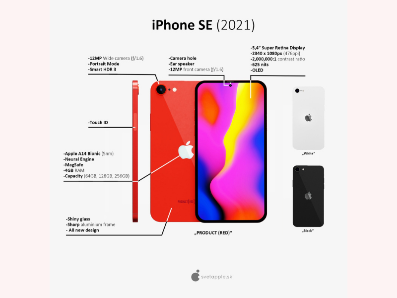 Specifications of iPhone SE 2021 in the concept.  (Source: Svetapple.sk).