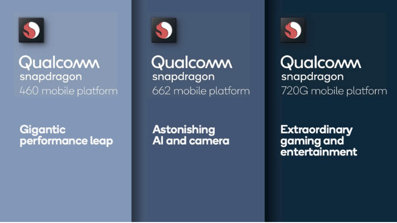 Both Snapdragon 460 and Snapdragon 662 are optimized chips with good energy consumption.  (Source: Qualcomm).