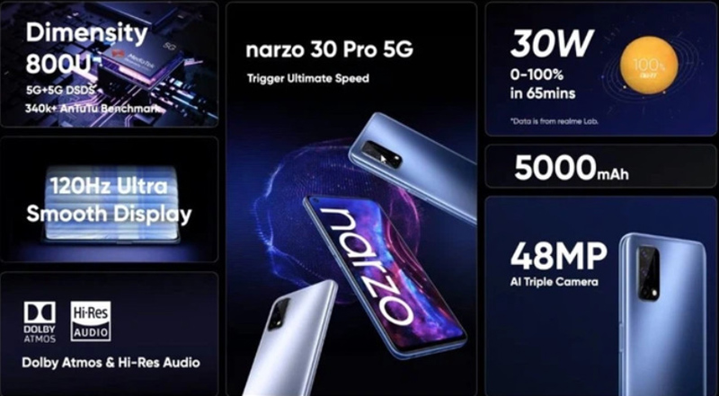Narzo 30 Pro 5G comes with a 5,000 mAh battery, supports 30W fast charging via USB-C port.  Thanks to that, you can feel secure to spend all day long to serve your work and quickly recharge with energy to continue handling deadlines.