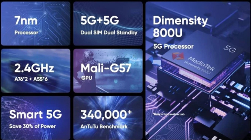 The Realme Narzo 30 Pro 5G is powered by MediaTek's Dimensity 800U processor, which includes two 2.4 GHz Cortex-A76 cores and six Cortex-A55 cores, along with a Mali-G57 MC3 GPU.  Machine has two versions 6 GB RAM + 64 GB internal memory and 8 GB RAM + 128 GB internal memory.