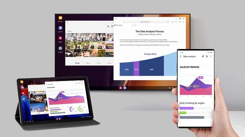 One UI 3.1 mang đến tính năng DeX không dây cho tất cả flagship Samsung