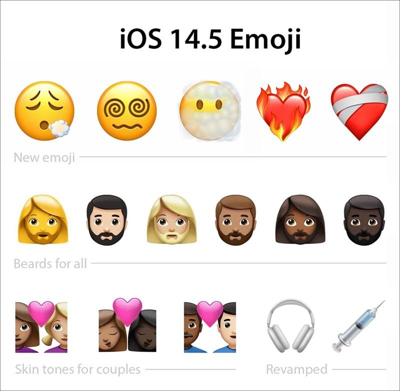 iOS-14-5-Beta-3-co-gi-moi