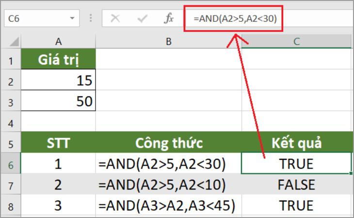 Ví dụ sử dụng hàm AND trong Microsoft Excel 2016