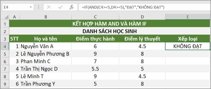 Kết quả sử dụng hàm AND và hàm IF