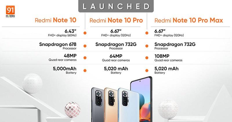 Redmi Note 10 Series được dự đoán sẽ có giá bán rất hợp lý khi về Việt Nam. Nguồn: