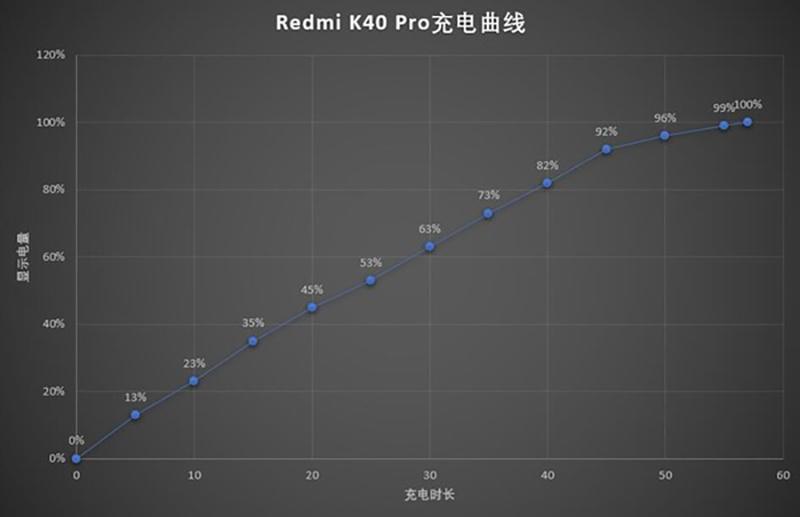 Redmi K40 24