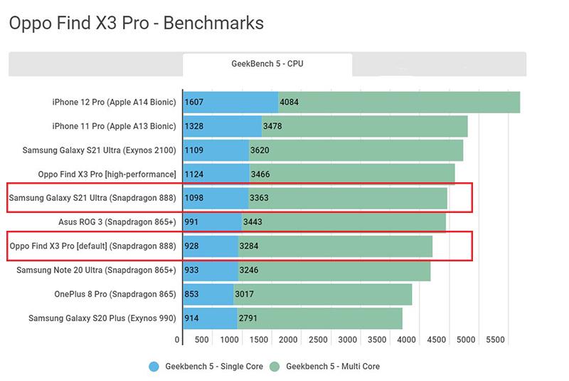 OPPO Find X3 Pro 8