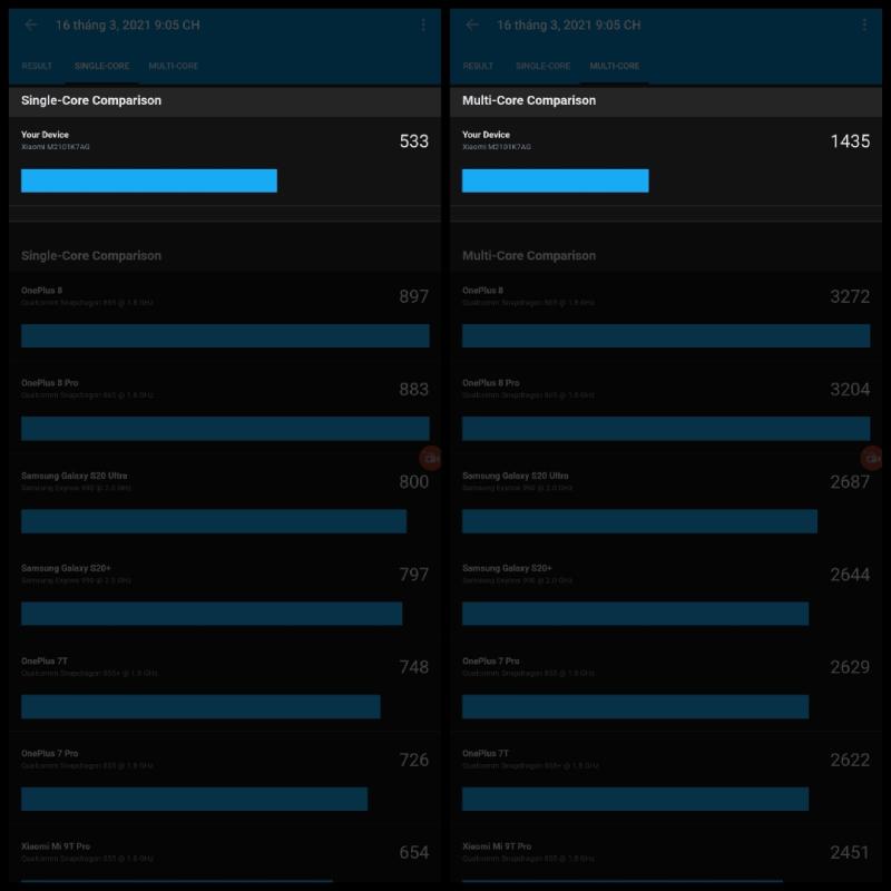 Điểm Geekbench của Xiaomi Redmi Note 10