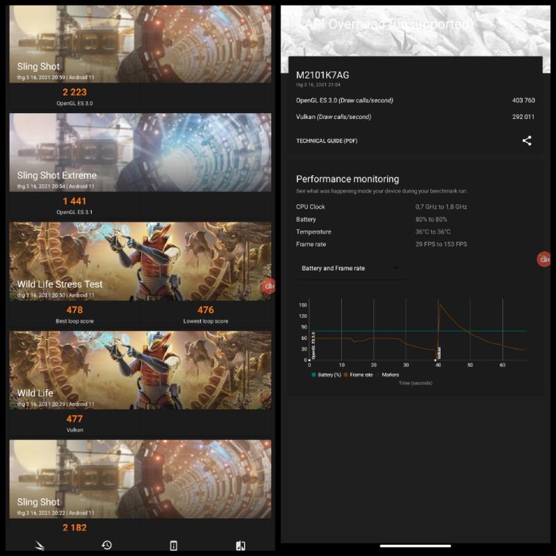 Điểm đồ họa 3D và 2D của Xiaomi Redmi Note 10