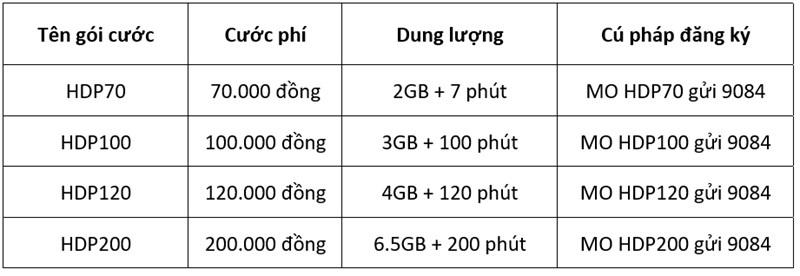 Tong-hop-goi-cuoc-5G-ba-nha-mang