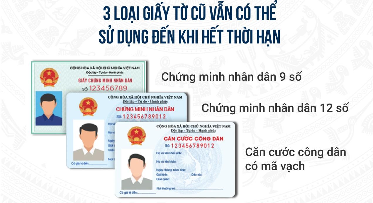 3 loại giấy tờ vẫn có thể sử dụng đến khi hết hạn