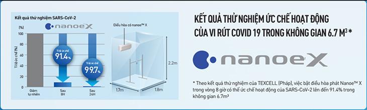 Công nghệ NanoeX trên máy lạnh Panasonic diệt virus SARS-CoV-2