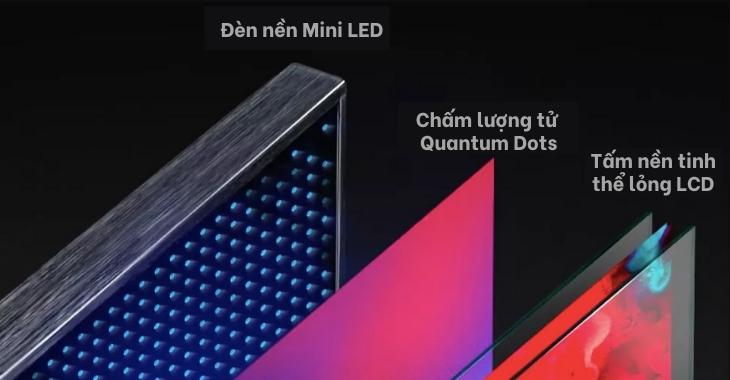Cấu tạo màn hình Mini LED trên tivi Samsung