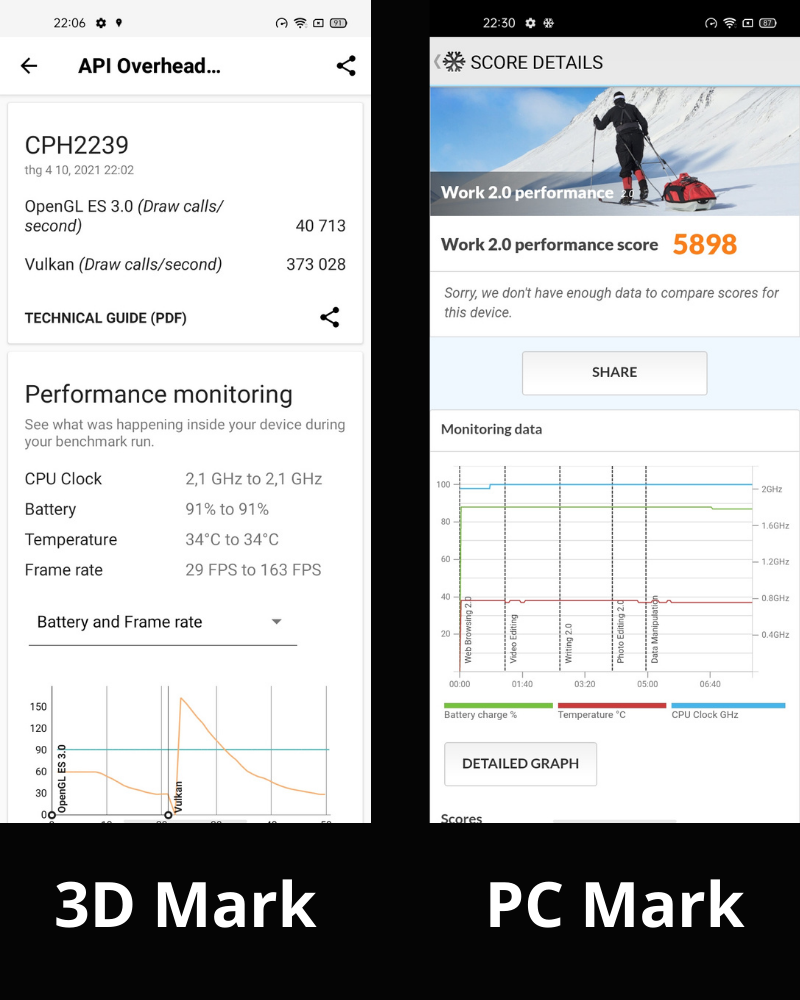 Điểm 3D Mark (bên trái) và PC Mark (bên phải) của OPPO A54.