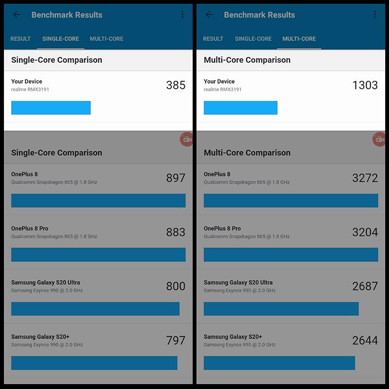 Realme C25's measured score using Geekbench 5 application