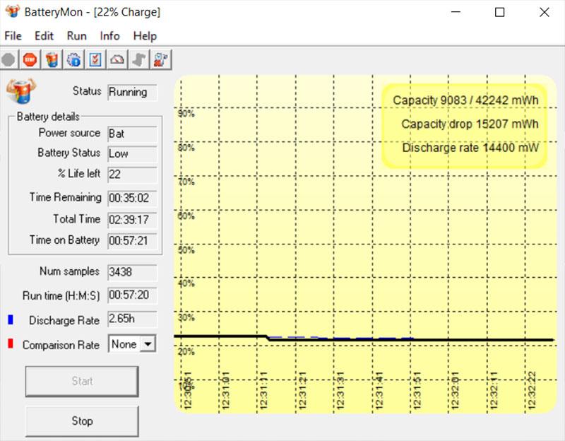 Đo thời lượng pin của HP 240 G8 bằng BatteryMon