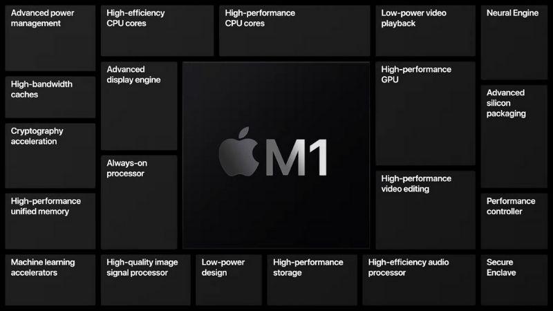 iPad Pro 2021 giờ đây có thể làm được rất nhiều công việc nhờ cấu hình khủng.