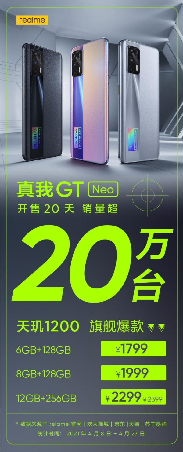 Hơn 200.000 chiếc Realme GT Neo đã được bán chỉ trong 20 ngày, dự kiến sẽ rộng đường quốc tế
