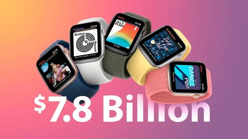 Apple Watch, thiết bị gia đình và phụ kiện của Apple đạt doanh thu kỷ lục trong quý 2/2021