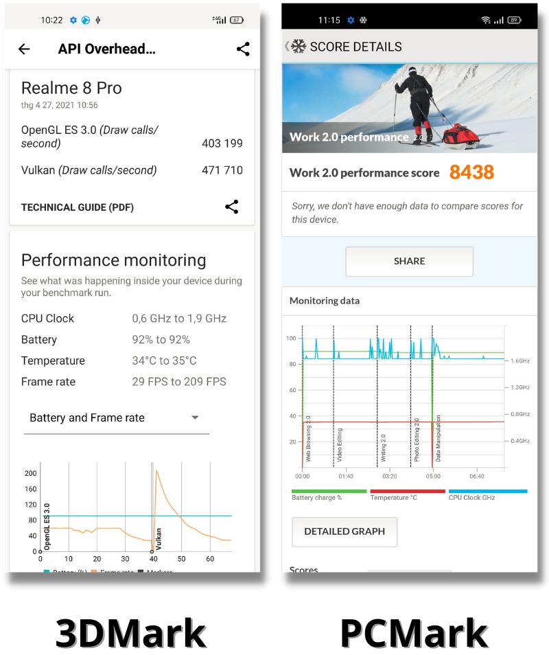 3DMark score (left) and PCMark score (right) of the Realme 8 Pro.