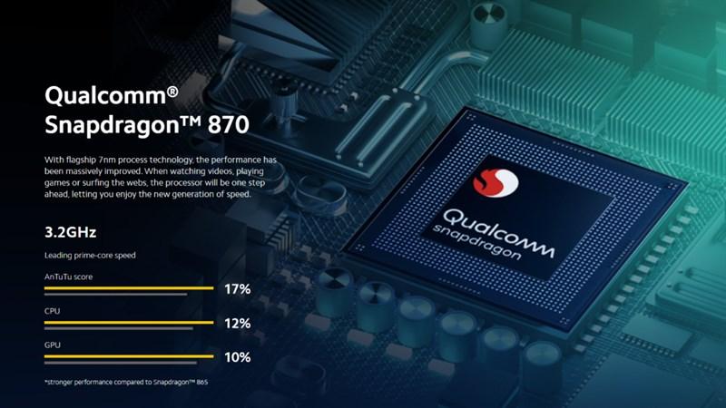 Kỳ vọng Realme X7 Max: Sử dụng Snapdragon 870, màn hình cong hấp dẫn, bán chính hãng tại Việt Nam