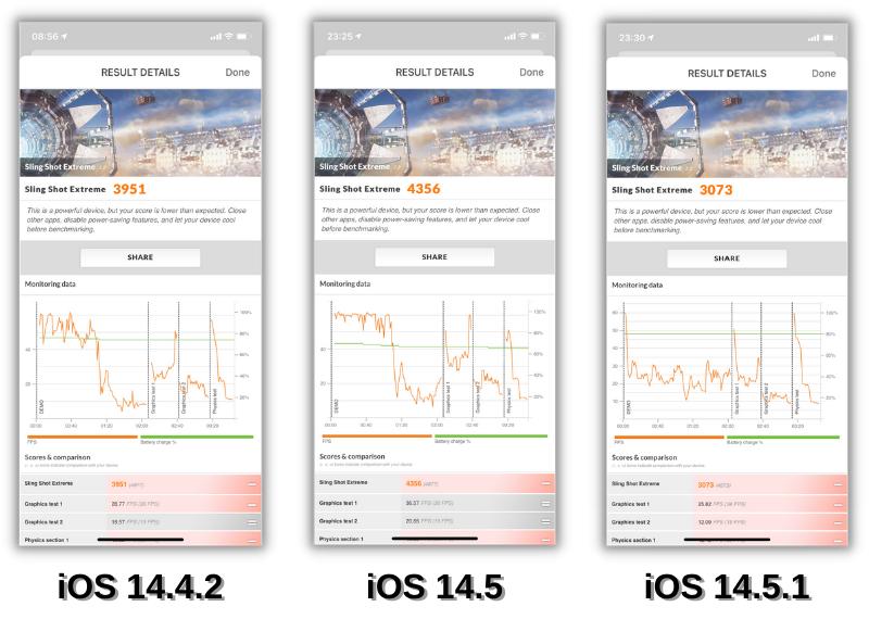 Điểm 3DMark (Sling Shot Extreme) của iPhone 11 chạy iOS 14.4.2 (bên trái), iOS 14.5 (ở giữa) và iOS 14.5.1 (bên phải).