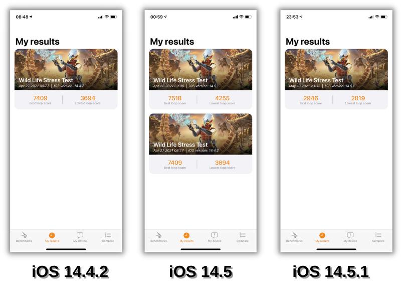 Điểm 3DMark (Wild Life Stress Test) của iPhone 11 chạy iOS 14.4.2 (bên trái), iOS 14.5 (ở giữa) và iOS 14.5.1 (bên phải).