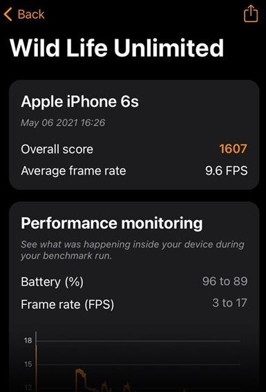 Điểm số của iPhone 6s được đo bằng 3DMark.