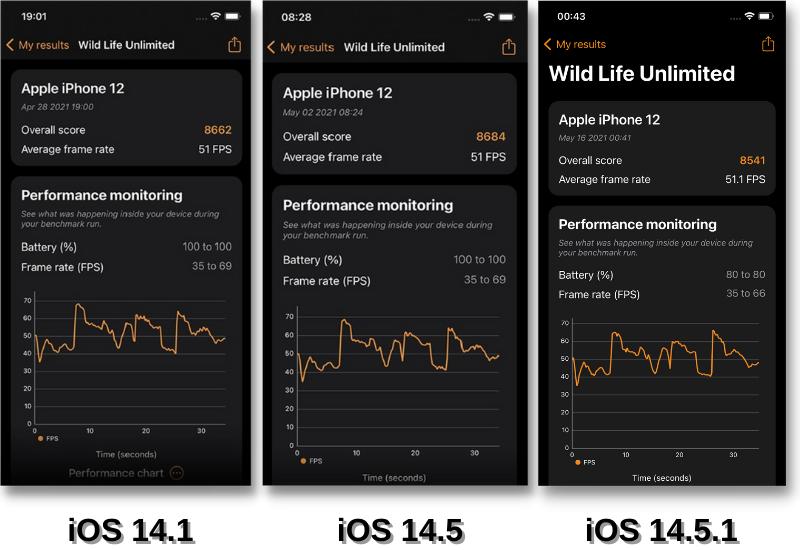 So sánh điểm 3DMark Wild Life Unlimited của iOS 14.1 (bên trái), iOS 14.5 (ở giữa) và iOS 14.5.1 (bên phải).
